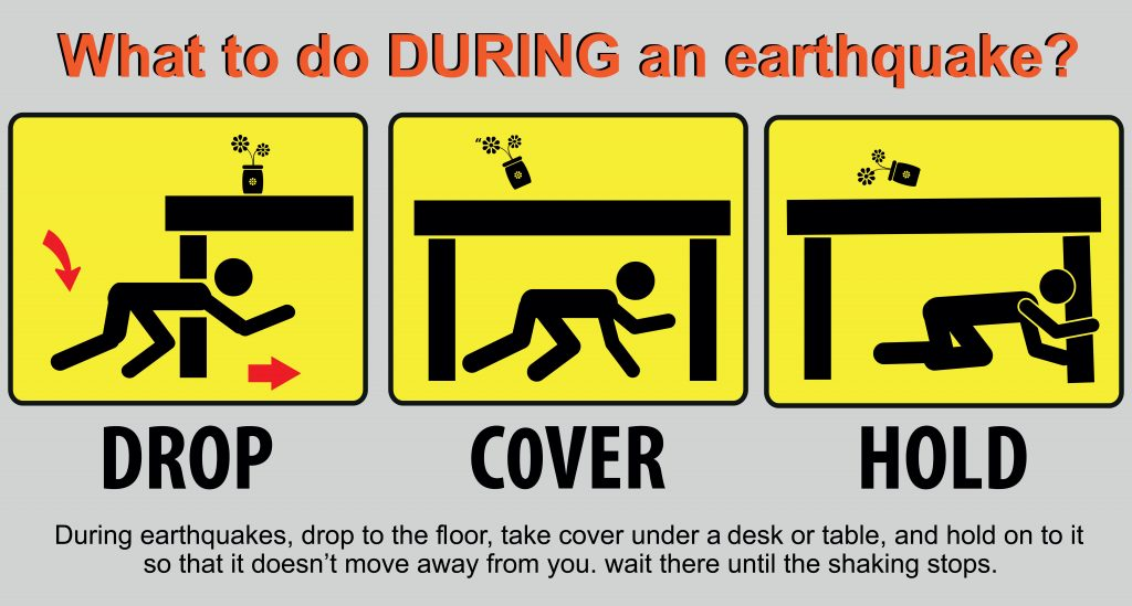 what to do during an earthquake sign-img-blog